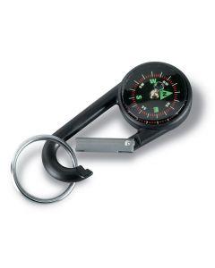 Avaimenperä, kompassi